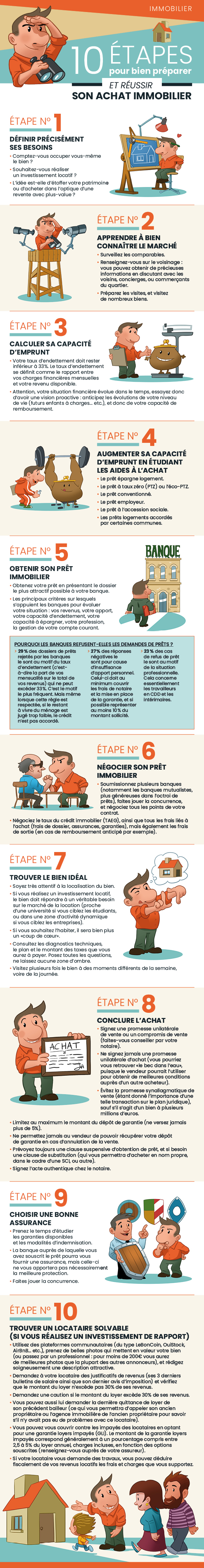 infographie-conseil-investissement-locatif